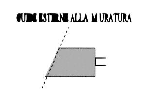 Guide per tapparelle in alluminio o in lamiera, da incasso o da esterno, tagliate a misura