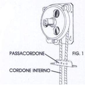 Schema di funzionamento di microlift con cordone e passacordone